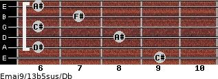 Emaj9/13b5sus/Db for guitar on frets 9, 6, 8, 6, 7, 6