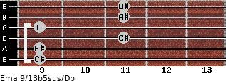 Emaj9/13b5sus/Db for guitar on frets 9, 9, 11, 9, 11, 11