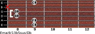 Emaj9/13b5sus/Db for guitar on frets 9, 9, 8, 8, x, 9
