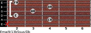 Emaj9/13b5sus/Db for guitar on frets x, 4, 2, 3, 4, 2