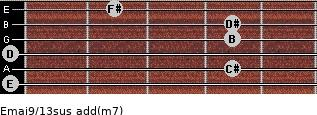 Emaj9/13sus add(m7) guitar chord