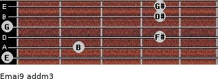Emaj9 add(m3) guitar chord