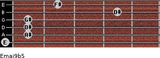 Emaj9b5 for guitar on frets 0, 1, 1, 1, 4, 2