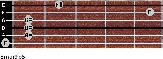 Emaj9b5 for guitar on frets 0, 1, 1, 1, 5, 2