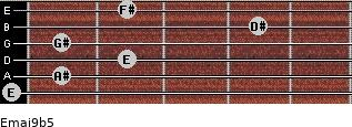 Emaj9b5 for guitar on frets 0, 1, 2, 1, 4, 2