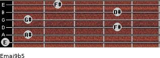 Emaj9b5 for guitar on frets 0, 1, 4, 1, 4, 2