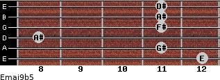 Emaj9b5 for guitar on frets 12, 11, 8, 11, 11, 11