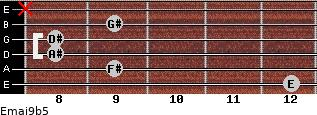 Emaj9b5 for guitar on frets 12, 9, 8, 8, 9, x