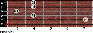 Emaj9b5 for guitar on frets x, 7, 4, 3, 4, 4