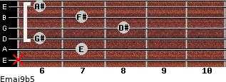 Emaj9b5 for guitar on frets x, 7, 6, 8, 7, 6