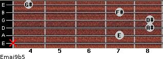 Emaj9b5 for guitar on frets x, 7, 8, 8, 7, 4