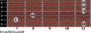 Emaj9b5sus/D# for guitar on frets 11, 7, 8, 11, 11, 11