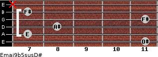 Emaj9b5sus/D# for guitar on frets 11, 7, 8, 11, 7, x
