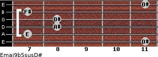 Emaj9b5sus/D# for guitar on frets 11, 7, 8, 8, 7, 11