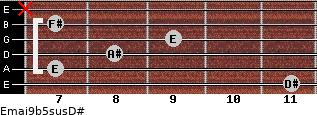 Emaj9b5sus/D# for guitar on frets 11, 7, 8, 9, 7, x