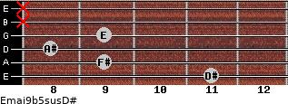 Emaj9b5sus/D# for guitar on frets 11, 9, 8, 9, x, x
