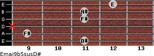 Emaj9b5sus/D# for guitar on frets 11, 9, x, 11, 11, 12
