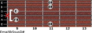 Emaj9b5sus/D# for guitar on frets 11, 9, x, 9, 11, 11