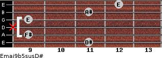 Emaj9b5sus/D# for guitar on frets 11, 9, x, 9, 11, 12