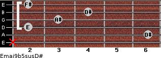 Emaj9b5sus/D# for guitar on frets x, 6, 2, 3, 4, 2