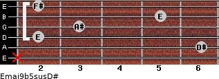 Emaj9b5sus/D# for guitar on frets x, 6, 2, 3, 5, 2