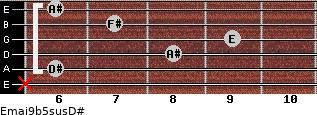 Emaj9b5sus/D# for guitar on frets x, 6, 8, 9, 7, 6