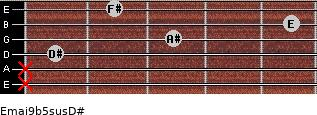 Emaj9b5sus/D# for guitar on frets x, x, 1, 3, 5, 2