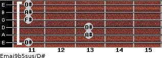 Emaj9b5sus/D# for guitar on frets 11, 13, 13, 11, 11, 11