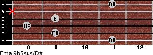 Emaj9b5sus/D# for guitar on frets 11, 9, 8, 9, x, 11
