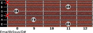 Emaj9b5sus/D# for guitar on frets 11, 9, x, 8, 11, x