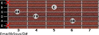 Emaj9b5sus/D# for guitar on frets x, 6, 4, 3, 5, x