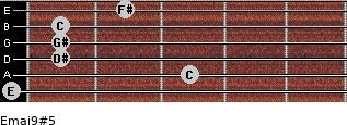 Emaj9#5 for guitar on frets 0, 3, 1, 1, 1, 2