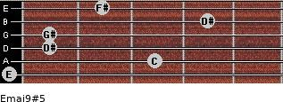 Emaj9#5 for guitar on frets 0, 3, 1, 1, 4, 2