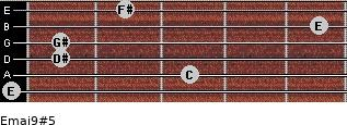 Emaj9#5 for guitar on frets 0, 3, 1, 1, 5, 2