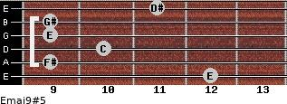 Emaj9#5 for guitar on frets 12, 9, 10, 9, 9, 11