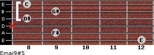 Emaj9#5 for guitar on frets 12, 9, x, 8, 9, 8