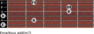 Emaj9sus add(m7) guitar chord