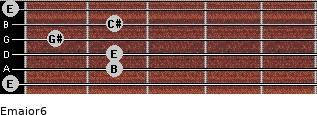 Emajor6 for guitar on frets 0, 2, 2, 1, 2, 0