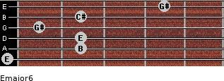 Emajor6 for guitar on frets 0, 2, 2, 1, 2, 4
