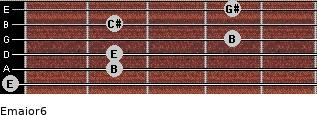 Emajor6 for guitar on frets 0, 2, 2, 4, 2, 4
