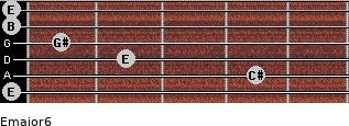 Emajor6 for guitar on frets 0, 4, 2, 1, 0, 0
