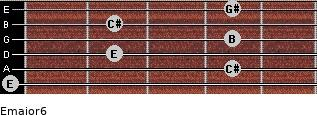 Emajor6 for guitar on frets 0, 4, 2, 4, 2, 4