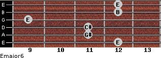 Emajor6 for guitar on frets 12, 11, 11, 9, 12, 12