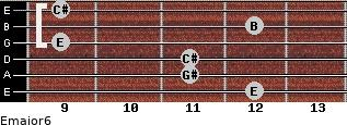 Emajor6 for guitar on frets 12, 11, 11, 9, 12, 9