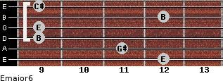 Emajor6 for guitar on frets 12, 11, 9, 9, 12, 9