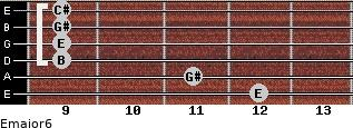 Emajor6 for guitar on frets 12, 11, 9, 9, 9, 9