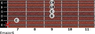 Emajor6 for guitar on frets x, 7, 9, 9, 9, 9
