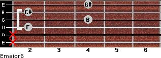 Emajor6 for guitar on frets x, x, 2, 4, 2, 4