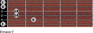 Emajor7 for guitar on frets 0, 2, 1, 1, 0, 0
