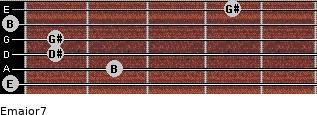 Emajor7 for guitar on frets 0, 2, 1, 1, 0, 4